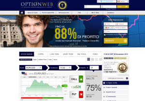 OptionWeb il Broker