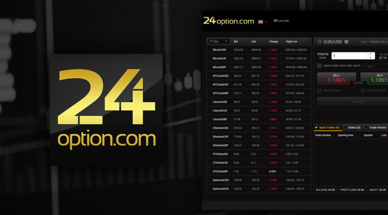Aprire un conto demo con 24option